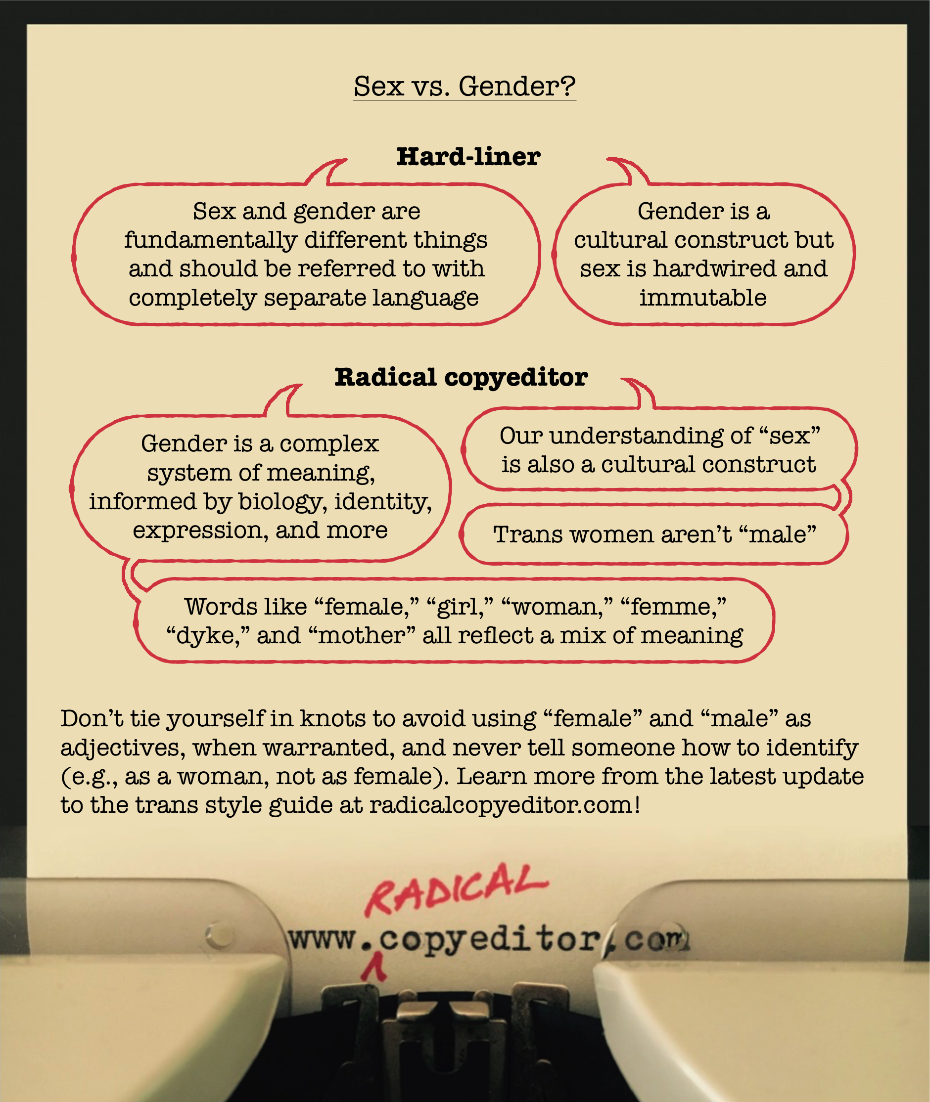 Sex vs. gender? Speech bubbles contrast between the approach of the hard-liner vs. the radical copyeditor